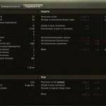 Урон и танкование